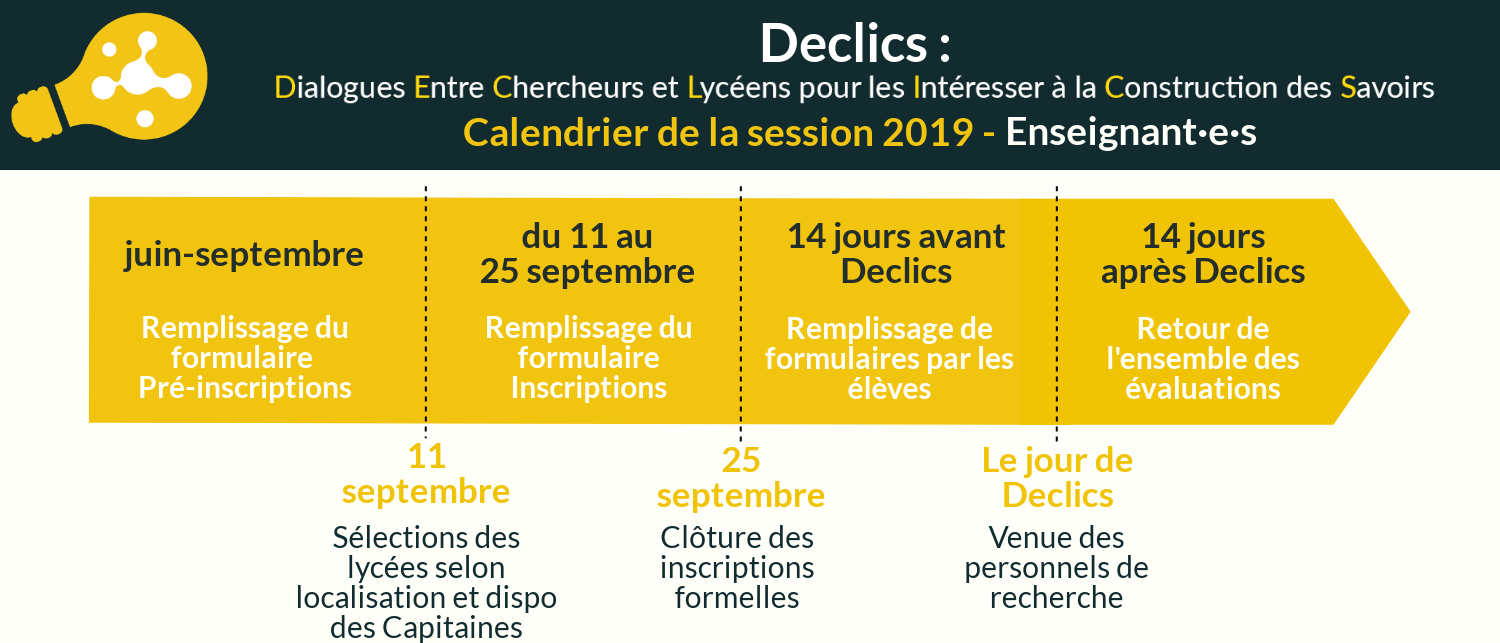 Planning enseignants 2019